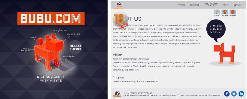 Tampilan website www.Bubu.com