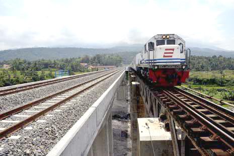 pembebasan lahan jalur kereta cepat jakarta bandung