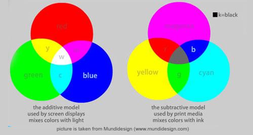 warna_3