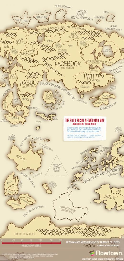 social-network-map0809-520x1097