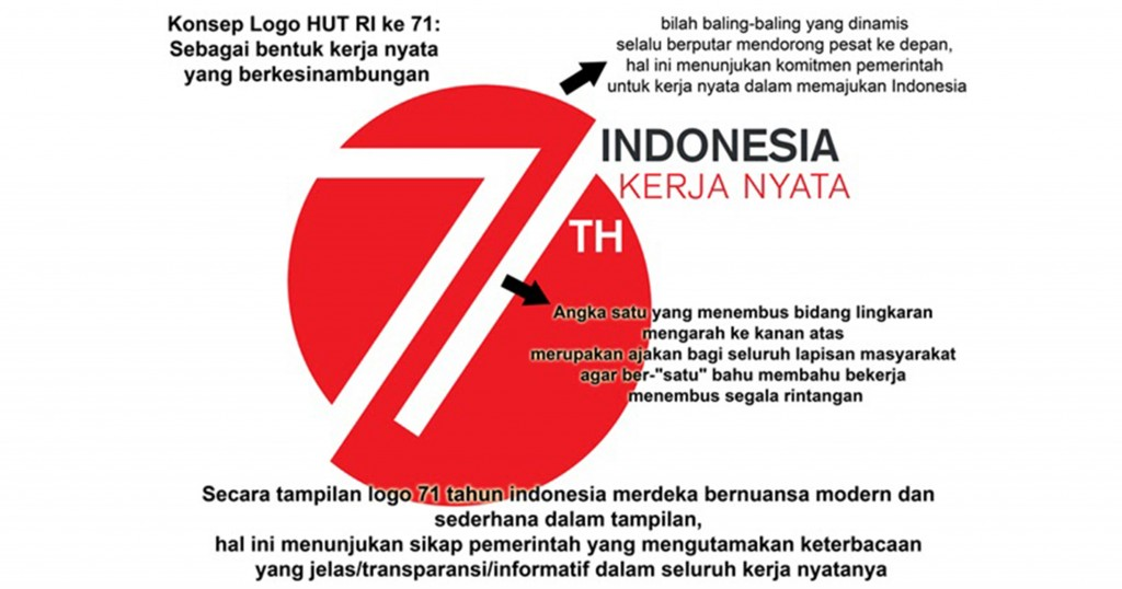 Makna Logo HUT RI ke 71th